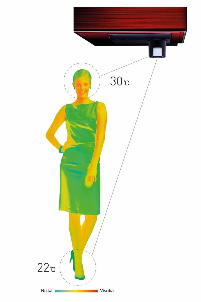 3D i-see senzor