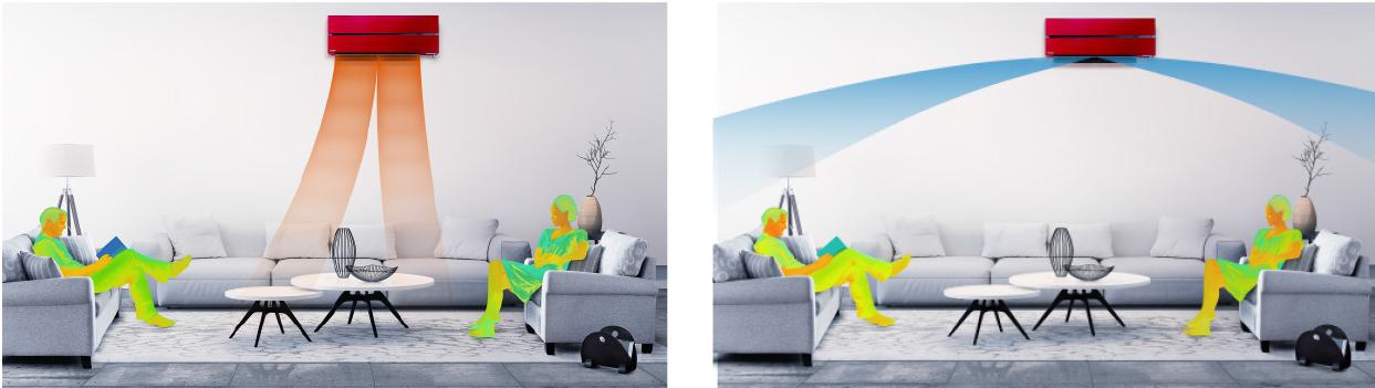 usmerjanje zraka prek dveh ločenih loput