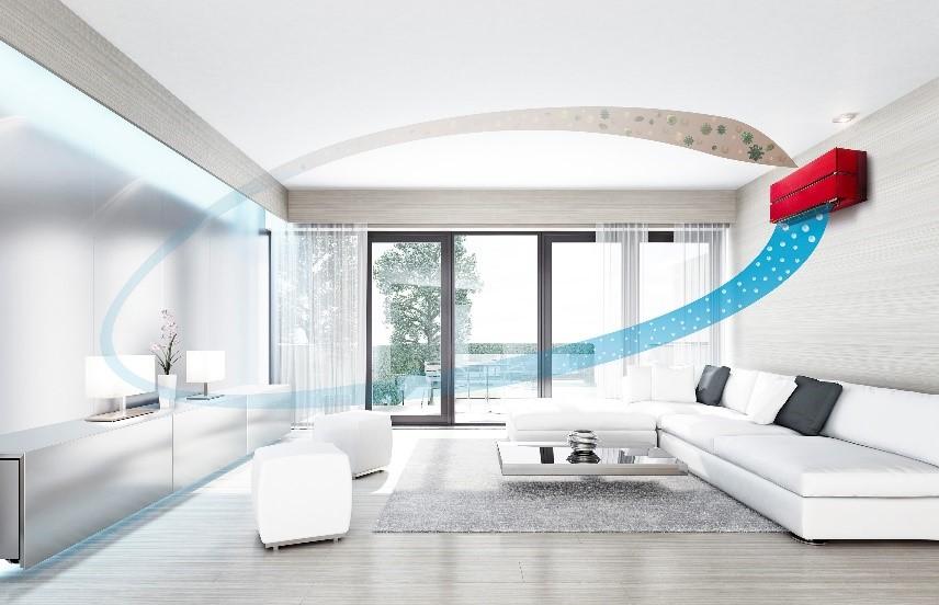 Prostorski zrak se temeljito prečisti, ko vstopi v klimatsko napravo s filtrom Plasma Quad Pluss.