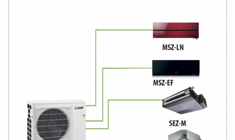 Primer kombinacij enot za multi sisteme